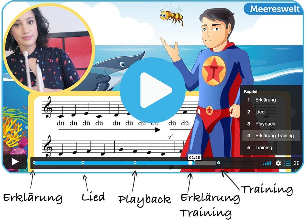 Videoaufbau Trumpetstar - Trompete lernen